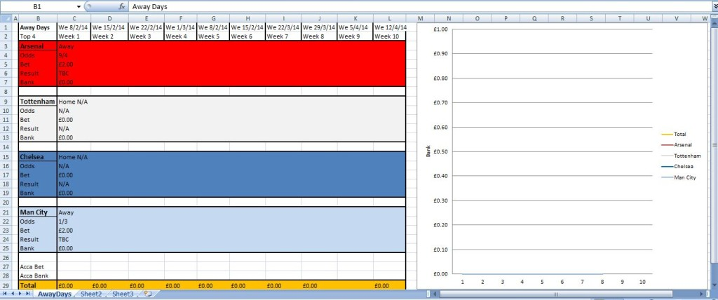 Football Away Days Spreadsheet